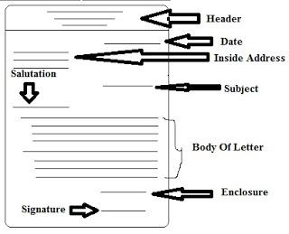 personal letterhead design